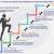 Content Media Marketing – Basis For Business Profitability Model